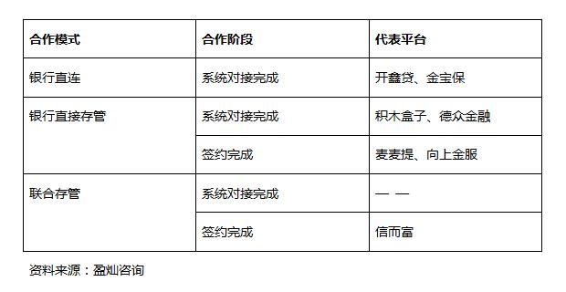 p2p_bank_depository_2